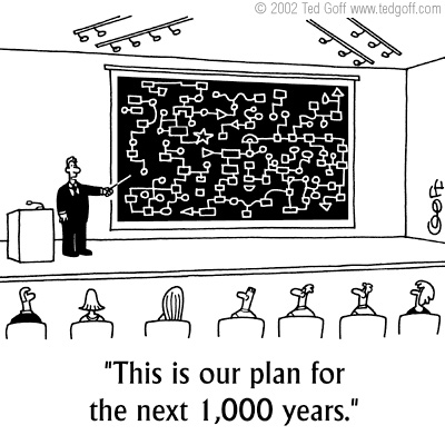 Strategic Plan for next 1,000 years