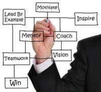 Coaching Business Owners